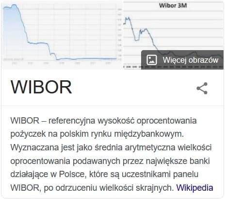 WIBOR, WIBID - zarejestrowane znaki towarowe