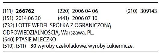 Ptasie Mleczko R-266762 - Wiadomości Urzędu Patentowego